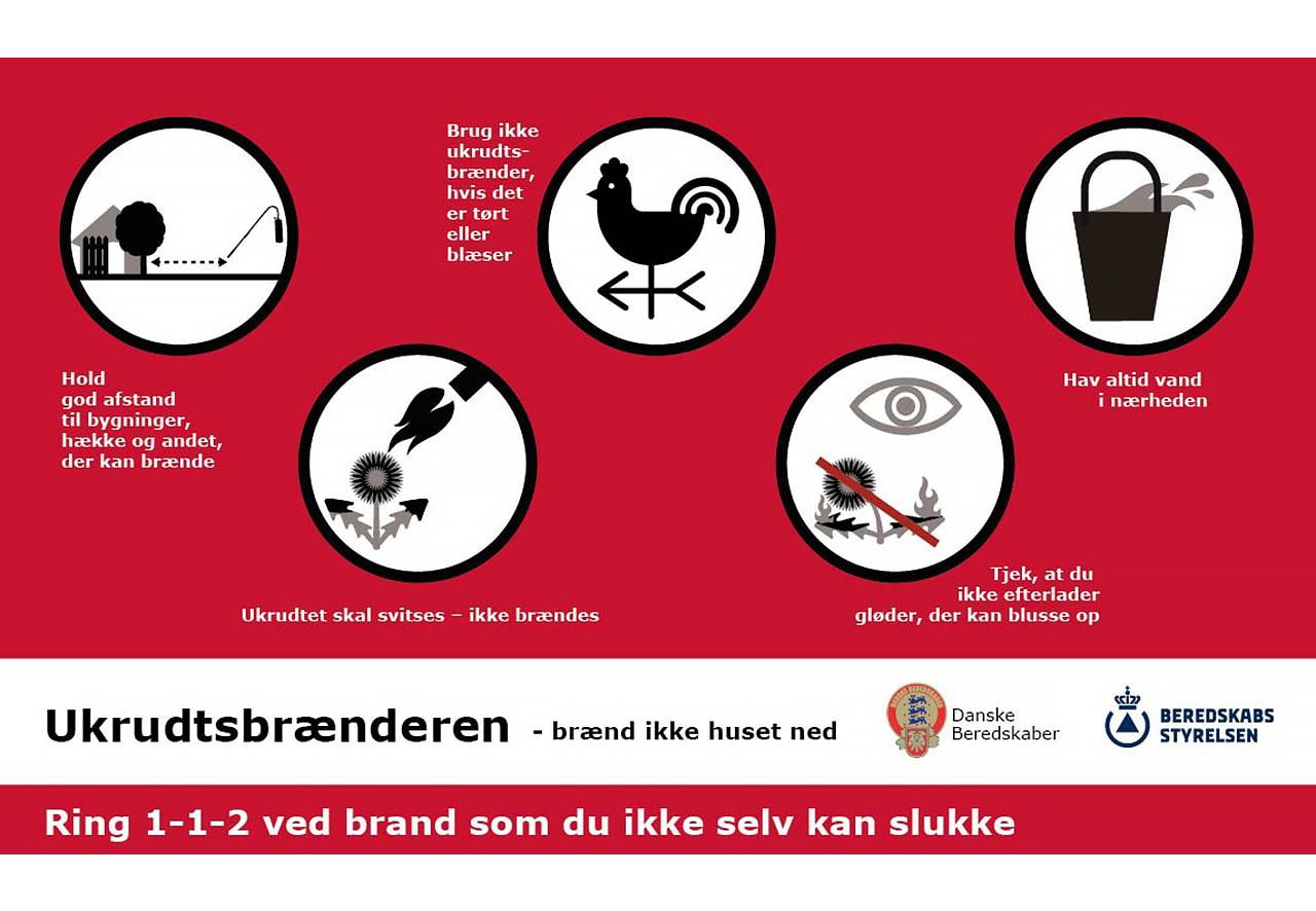Infografik om korrekt brug af ukrudtsbrænder
